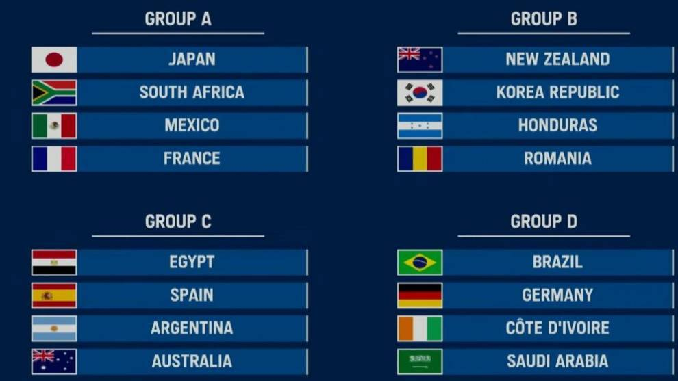 Holders Brazil Face Germany In Olympics Football Group Stages Marca