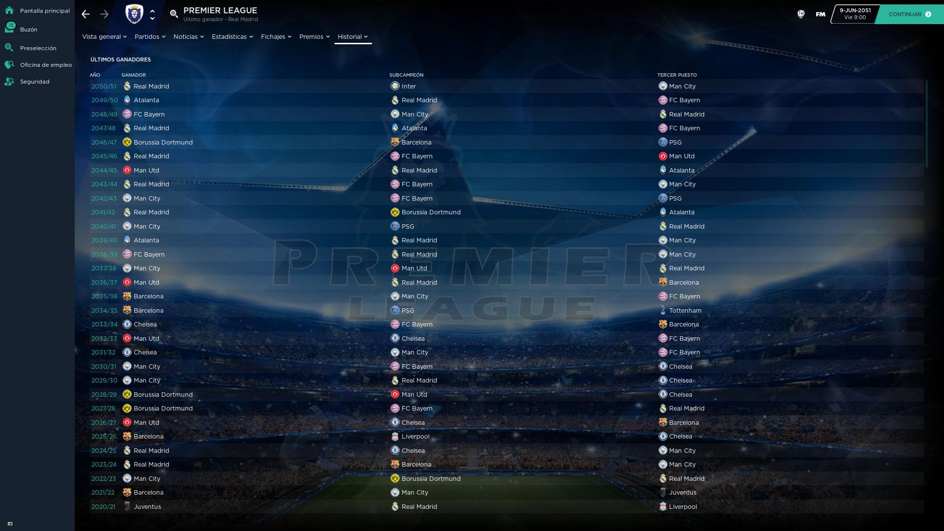 El palmarés de la Superliga