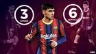 Pedri se hincha con el Barça