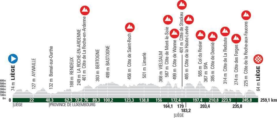 Feliz en su Lieja: Alejandro Valverde quiere celebrar este domingo los 41 consiguiendo su 5ª clásica belga