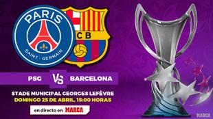 Creatividad informativa sobre el duelo de Champions entre PSG y...