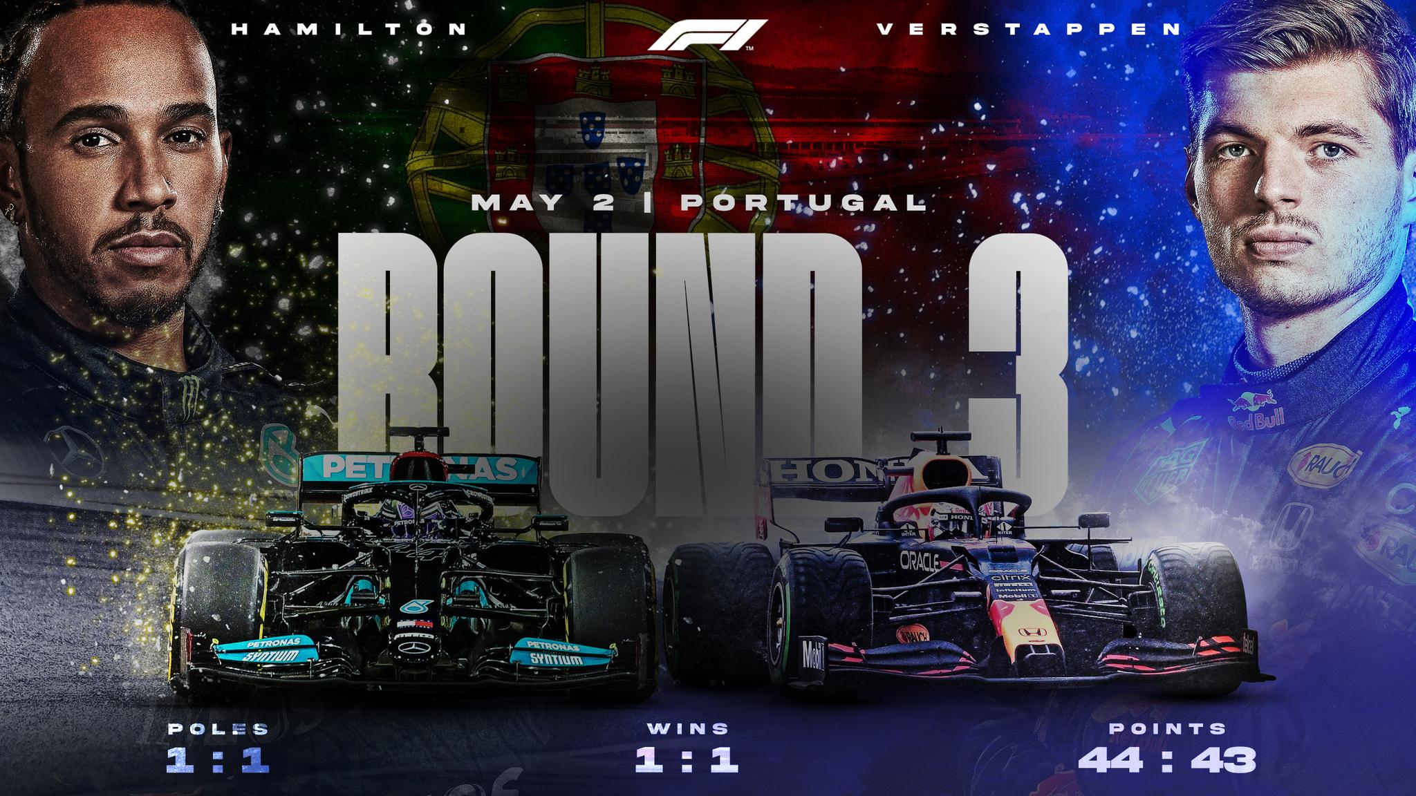 Horario y dónde ver en TV hoy la carrera del Gran Premio de Portugal 2021 de Fórmula 1