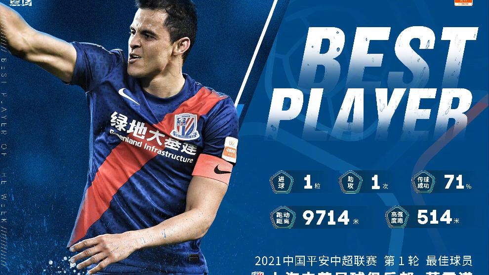 Nominación como MVP de la jornada inaugural de la Superliga china