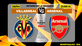 Villarreal Arsenal Semifinales Europa League