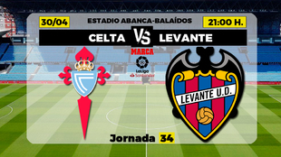 Celta Levante Liga - Donde ver TV Horario Canal Partidos Futbol hoy
