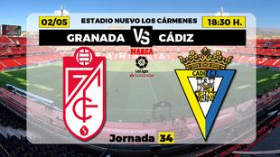 Granada - Cádiz | Jornada 34 de LaLiga Santander