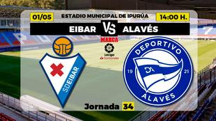 Eibar Alaves Liga - Donde ver canal TV Horario Partidos Futbol hoy