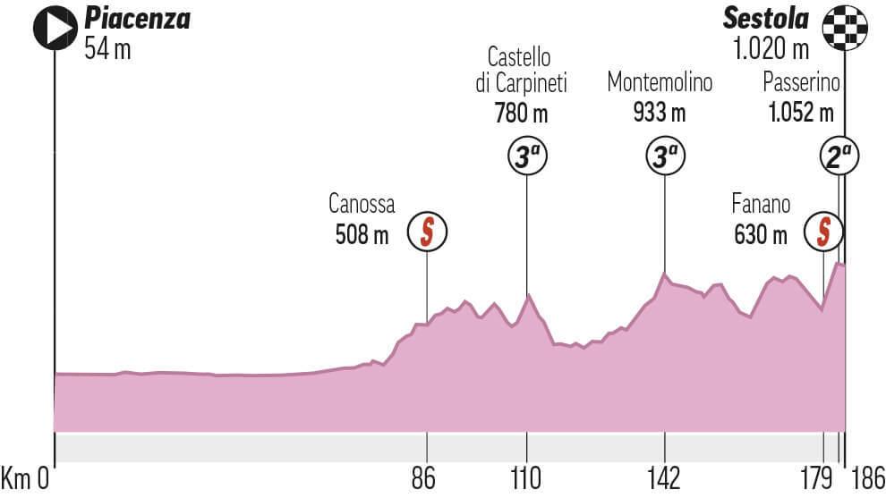 Etapa 4 del Giro de Italia: Piacenza - Sestola