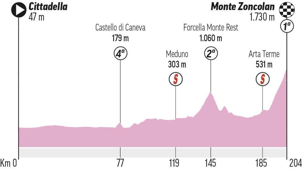 Etapa 14 Giro: Cittadella - Monte Zoncolan