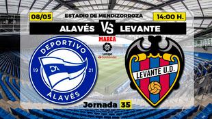 Alaves Levante Liga - Donde ver TV Horario Canal Partidos Futbol hoy