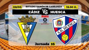 Cádiz y Huesca disputan la jornada 35 en el estadio Ramón de...