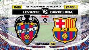 El Levante recibe al Barcelona a las 22.00 horas