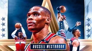 Montaje para celebrar los 182 triples-dobles de Russell Westbrook