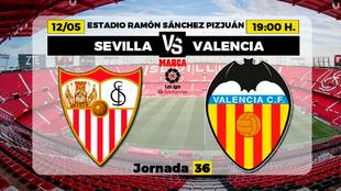 Sevilla Valencia Liga - Donde ver TV Horario Canal Partidos Futbol Hoy