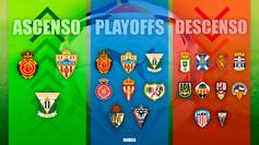 Segunda Division Ascenso Playoffs Descenso - Ascenso a Primera -...