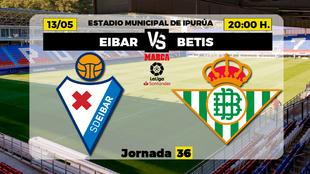 Eibar Betis Liga - Donde ver TV Horario Canal Partidos Futbol Hoy
