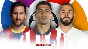 Clasificación de La Liga de España al momento: resultados de hoy en...