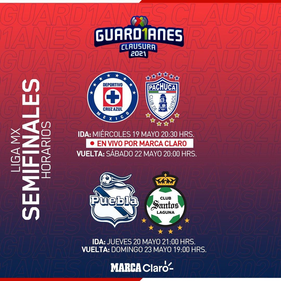 Semifinales Liga MX Clausura 2021
