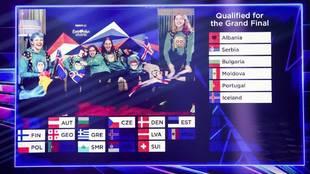 Islandia se clasificó para la final de Eurovisión /