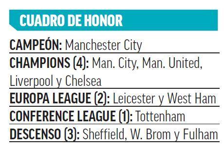 Kun Agüero se va del Manchester City como llegó: anotando dos goles en la Premier League
