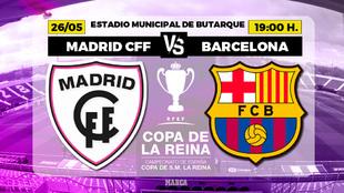 Creatividad informativa del duelo copero que mide a Madrid CFF y...