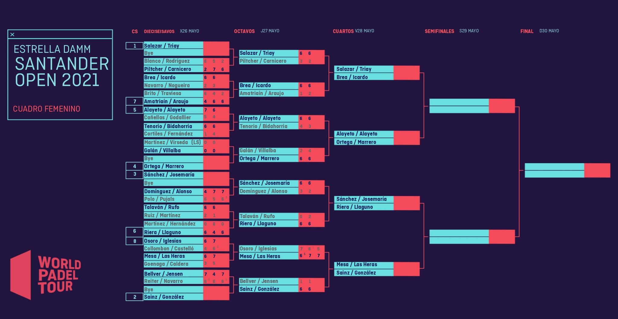 WPT Santander 2021: Horario y dónde ver el World Padel Tour en TV en directo y online