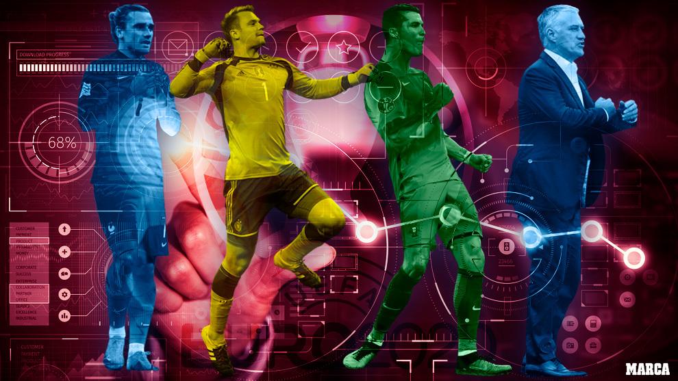30 datos y nombres propios que debes conocer sobre la Eurocopa