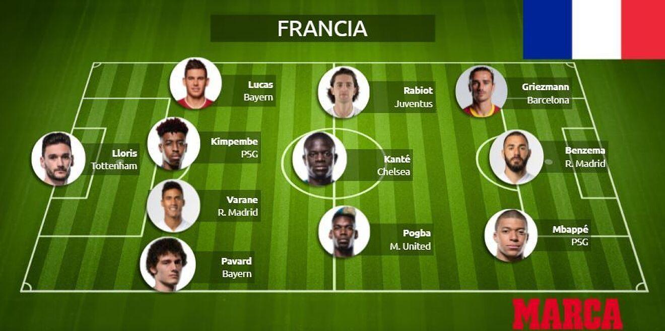 Francia en la Eurocopa: Alineación probable de la Selección Francesa
