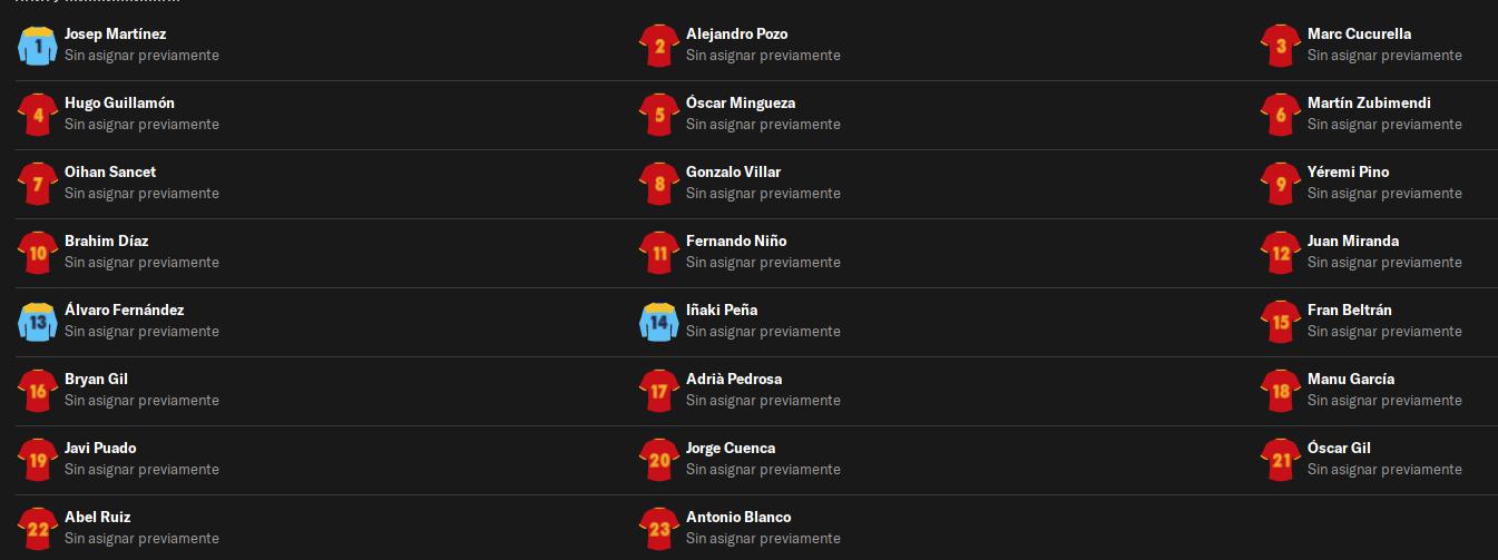 La convocatoria de España sub 21... ¡habría llegado a cuartos de la Eurocopa según Football Manager 2021!