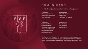 La lista hecha oficial por la Federación Venezolana de Fútbol con...