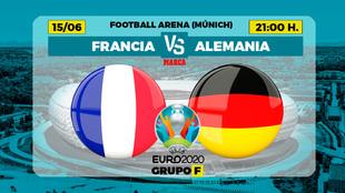 Francia Alemania Euro2020 - Eurocopa 2021