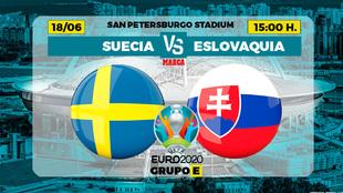 Suecia Eslovaquia Eurocopa - Donde ver Canal TV Horario Partidos...