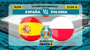 España vs Polonia - horario - donde ver - TV - hoy - hora