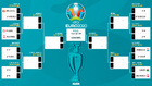Cuadro final de la Eurocopa: Dinamarca se cruza con Gales y Suiza espera rival...