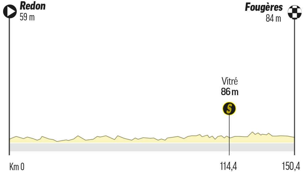 Etapa 4 del Tour de Francia: Redon / Fougères (150,5 km.)