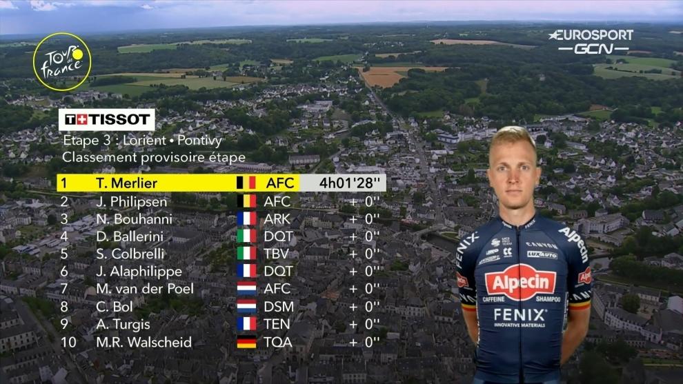 Clasificación de la etapa 3 del Tour de Francia 2021.