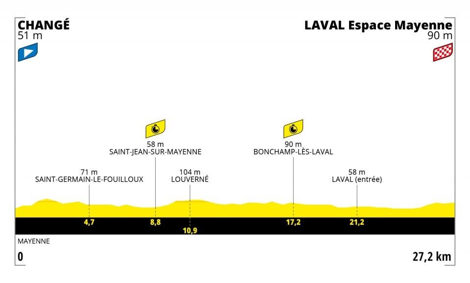 Resumen y clasificación del Tour de Francia tras la etapa 5