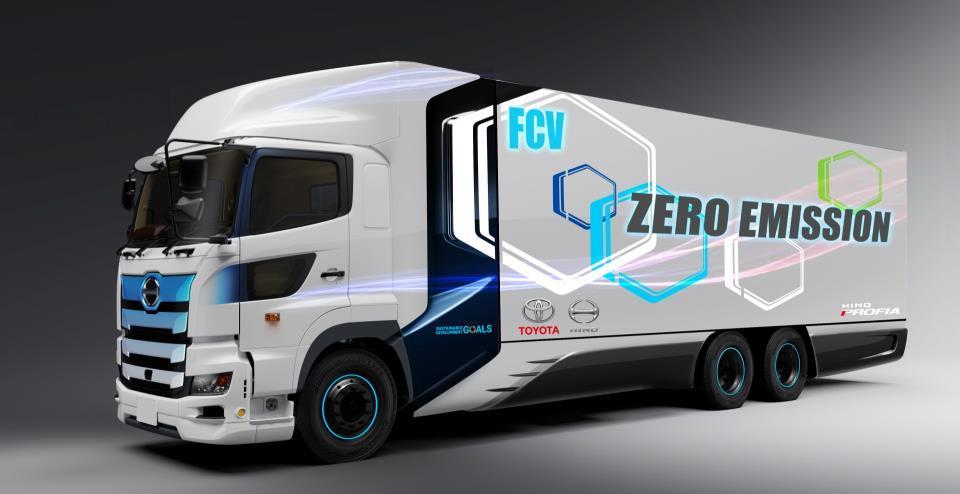 Un camión de hidrógeno.