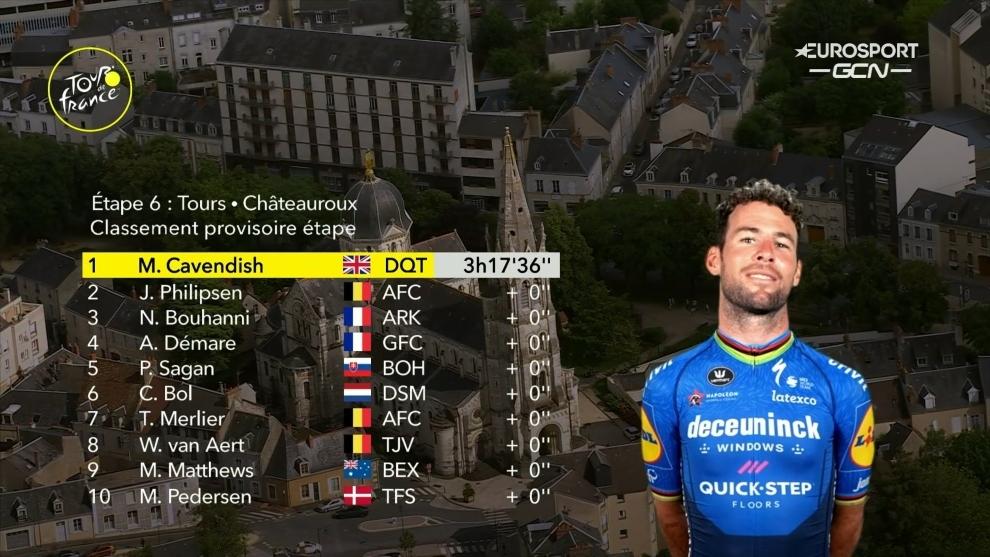 'Doblete' de Cavendish: ¡A dos del récord de Merckx!