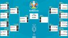 El camino a la final de Wembley: el martes, Italia-España