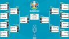 Ya hay semifinales: el camino a la final de Wembley