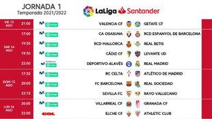 Horarios de la jornada 1: LaLiga se inicia con el Valencia-Getafe