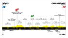Cavendish quiere más: la etapa del Tour, en directo