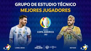 Final Copa América