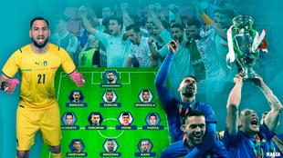Lo mejor de la Eurocopa 2020, votado por los lectores de MARCA.