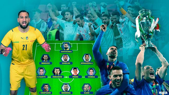 Una Eurocopa inolvidable: el once ideal, las notas... y un señalado