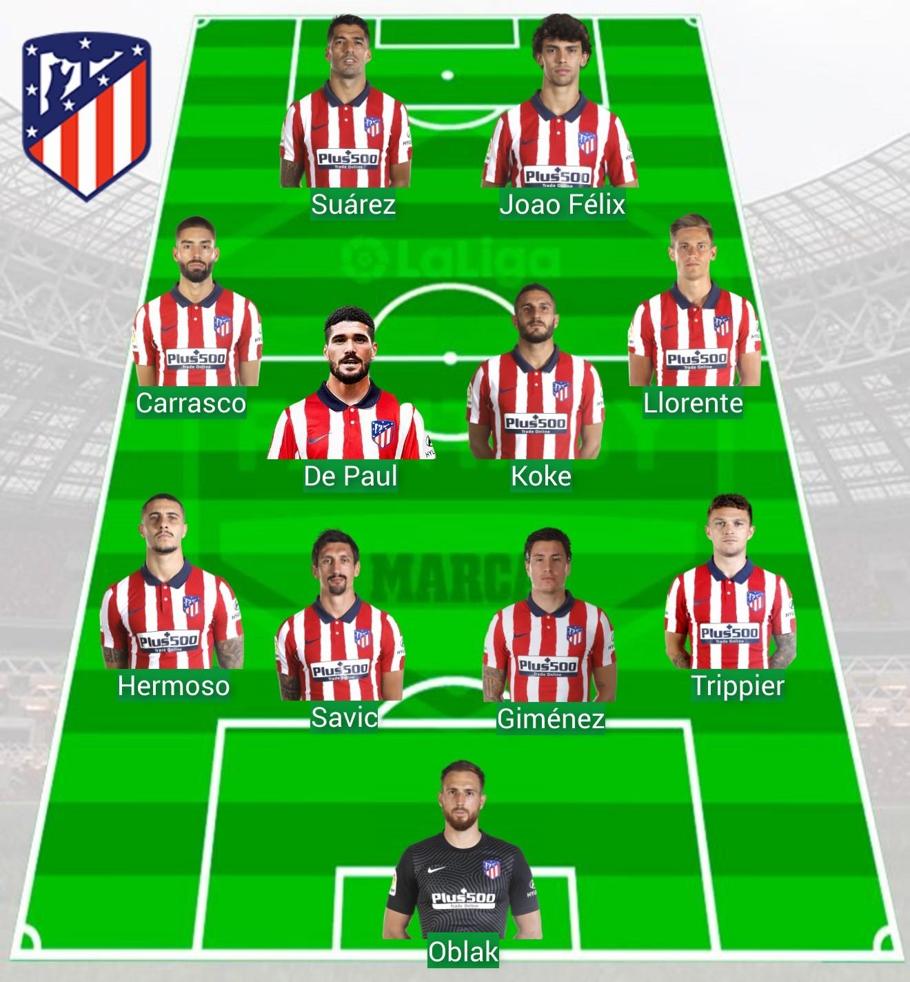 Fichajes Atlético de Madrid: rumores, altas y bajas para la temporada 2021/22 en Primera División