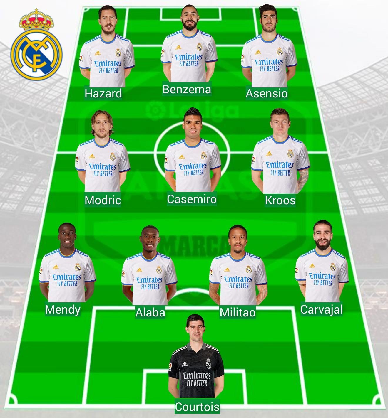 Fichajes Real Madrid: traspasos, rumores, altas y bajas para la temporada 2021/22 en Primera División