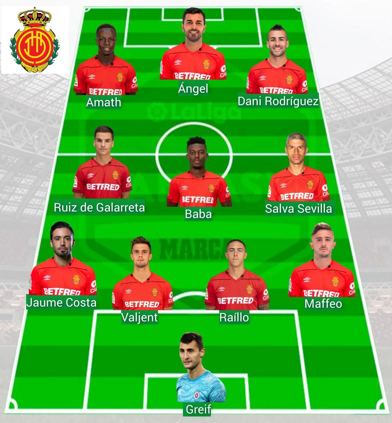 Fichajes Mallorca: traspasos, rumores, altas y bajas para la temporada 2021/22 en Primera División