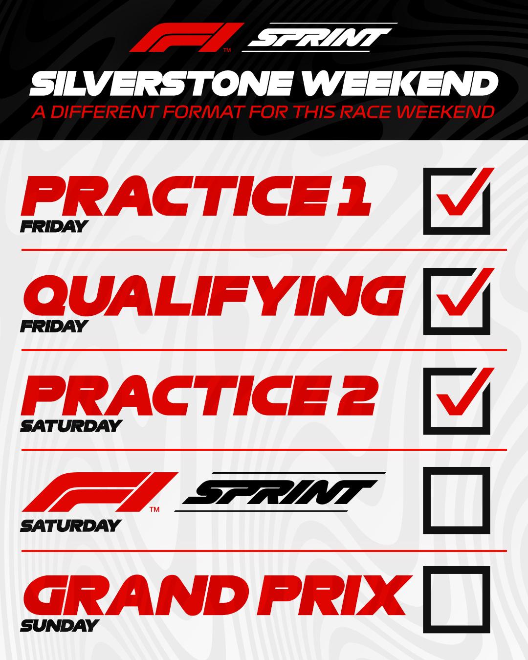 Sprint Clasificación del GP de Gran Bretaña